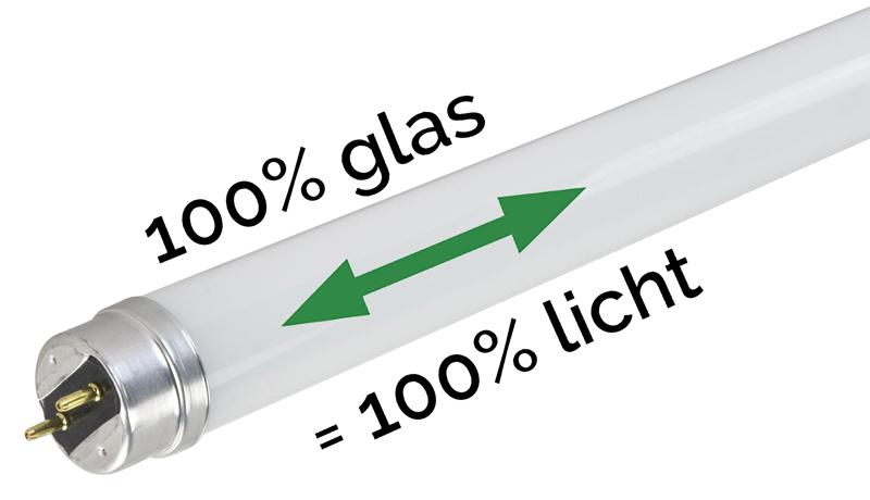 2 eenvoudige manieren om verlichting om te zetten naar LED