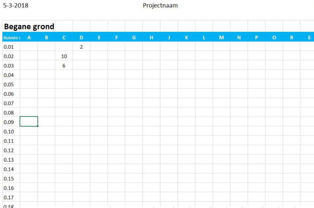 Tabel voorbeeld 2