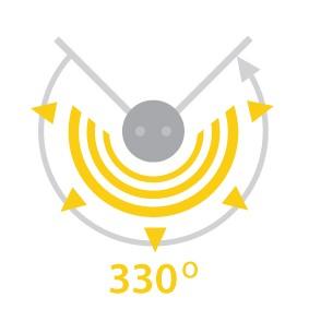 330 graden LED