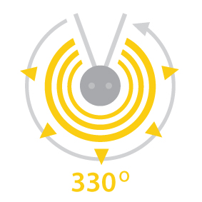 330° rondom LED buis